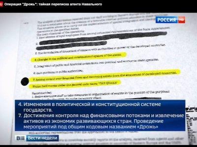 Как на телеканале «Россия» «лепили фейк» о Навальном