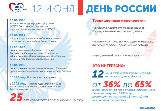 День России: факты, расписание празднества
